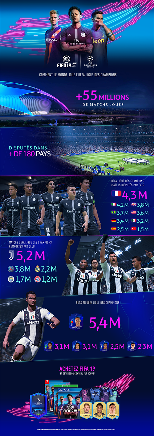 FR_FIFA19_UCL_LatestInfographic500