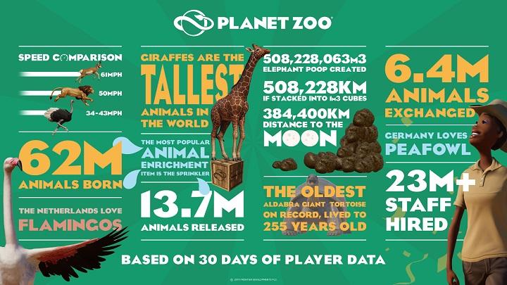 PZ_infographic_720x405